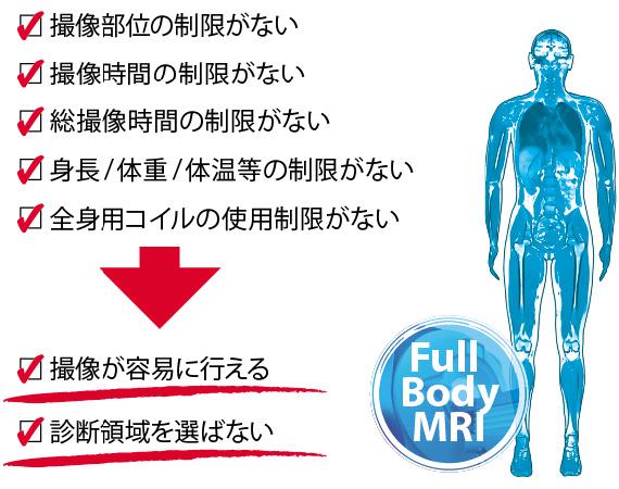 制限のない1.5T全身MRI検査を